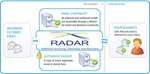 Reflexion Archiving, Discovery And Recovery (RADAR)