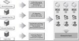 Symantec Enterprise Vault™ 8.0