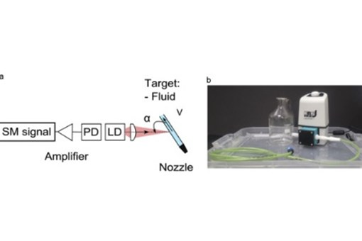 A Versatile Optical Sensor For The Characterization Of Fluids