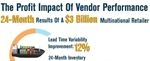 The Profit Impact Of Vendor Performance