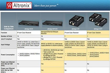 altronix_website_offers_com