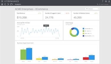 MOD-269518_Analytics-ECommerce
