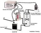 Quantim Mass Flow Controller