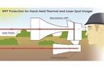 Passive Electro-Optical Counter-Countermeasures (EOCCM)