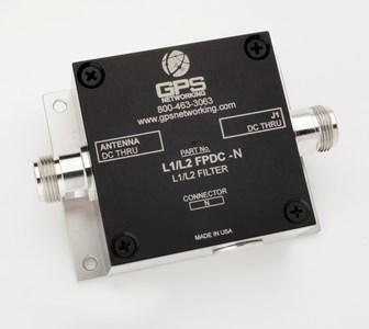 L1/L2 Filter