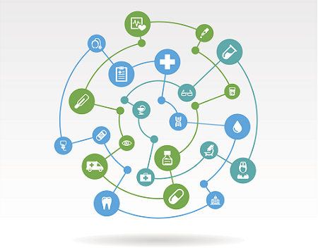 What Is The Potential Of The Internet Of (Medical) Things