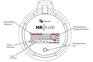 How To Read An Encoder