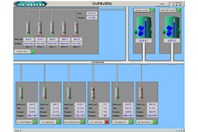 The Many Faces Of SCADA