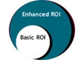 ENHANCED ROI Service