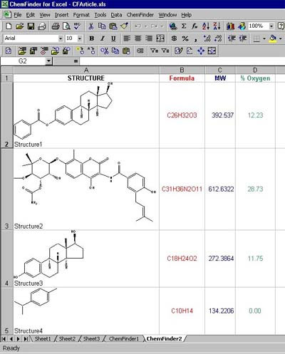 ChemFinder for Excel: making spreadsheets chemically smart