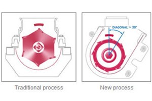 Two Stage Strainer Granulator – Diagonal Design®