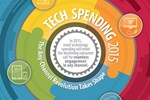 Tech Spending 2015: The Any-Channel Revolution Takes Shape