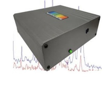1064nm NIR Raman Spectrometers