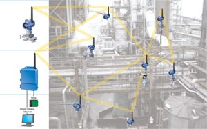 In-Plant Smart Wireless Solutions
