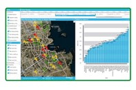 Why Smart Water Networks Boost Efficiency