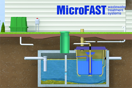 Microfast 174 Wastewater Treatment Systems