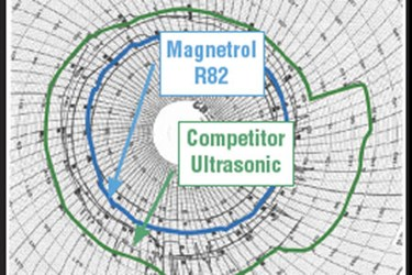 MagnetrolR82.jpg