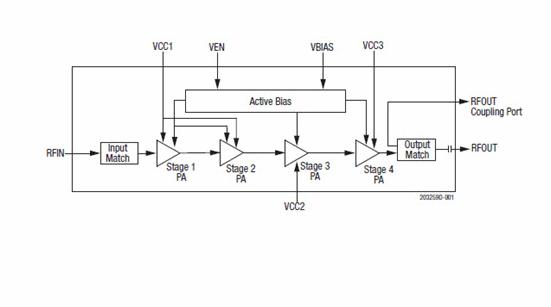 2110 2170 Mhz Linear Power Amplifier Sky66184 11