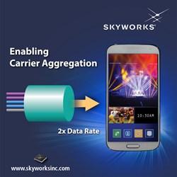 Press Image Carrier Aggregation-FINAL