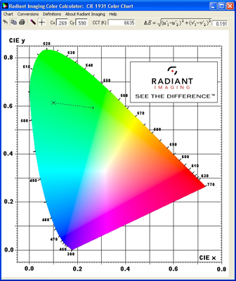 Radiant Imaging Offers Free Software Tool For Colorimetry