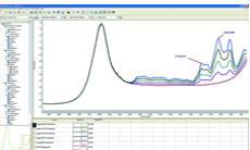 resolutions pro ftir software rh bioprocessonline com