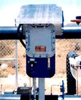 Landfill Gas Analyzer