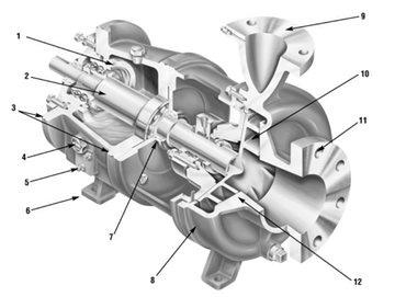 flowserve acquires ingersoll dresser pumps rh chemicalonline com flowserve lnn pump manual flowserve vertical pump manual