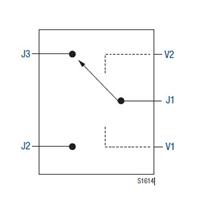 20 MHz to 3.0 GHz SPDT Switch: SKYA21001