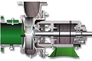 Horizontal End Suction Centrifugal Chopper Pumps