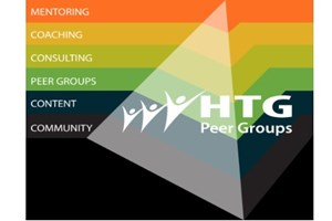 HTG Peer Groups Focuses On New Opportunities To Impact Business Growth