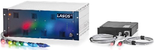 Multi-Wavelength Laser Modules and Beam Combiners