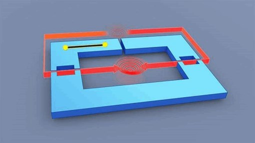 Novel Gate May Enhance Power Of Majorana-Based Quantum Computers