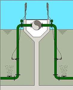 Submersible Air Flow Transmitter