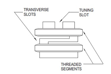 Tuning Element Application Guide