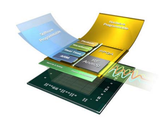 Strategies For Developing Xilinx's Zynq UltraScale+ RFSoC
