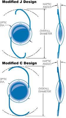 Three Piece Posterior Chamber Biconvex Lenses