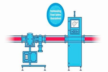 Improving Food Safety Inspection of Pumped Products