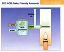 Ammonia-on-Demand Systems (AOD)