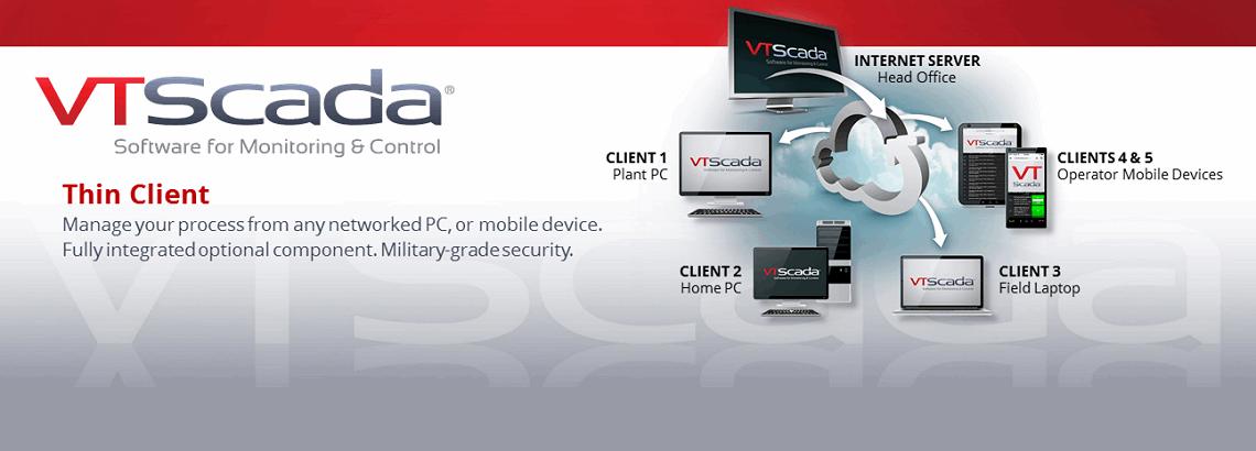 VTScada Thin Clients