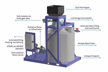 PDS-Constant-Chlor-Rapid-Rate-Feeder-EN-2019