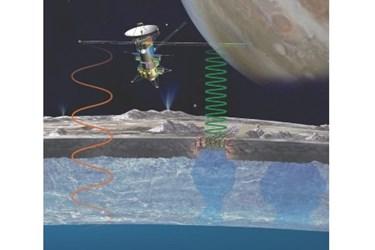 ice-penetrating radar instrument