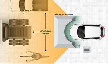 radar-drive-in