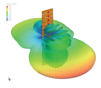 Designing An LTE Base Station Antenna With The Finite Arrays