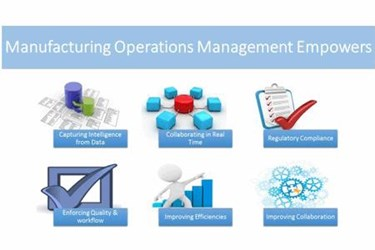 Executive Guide To Real Time Operations Profitability: Benefits Manufacturers Can Expect: Part 1