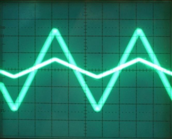 Форекс ас волновой анализ