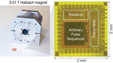 NMR-chip_sm_op