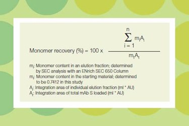 Mixed-Mode Chromatography For mAb S Aggregate Removal