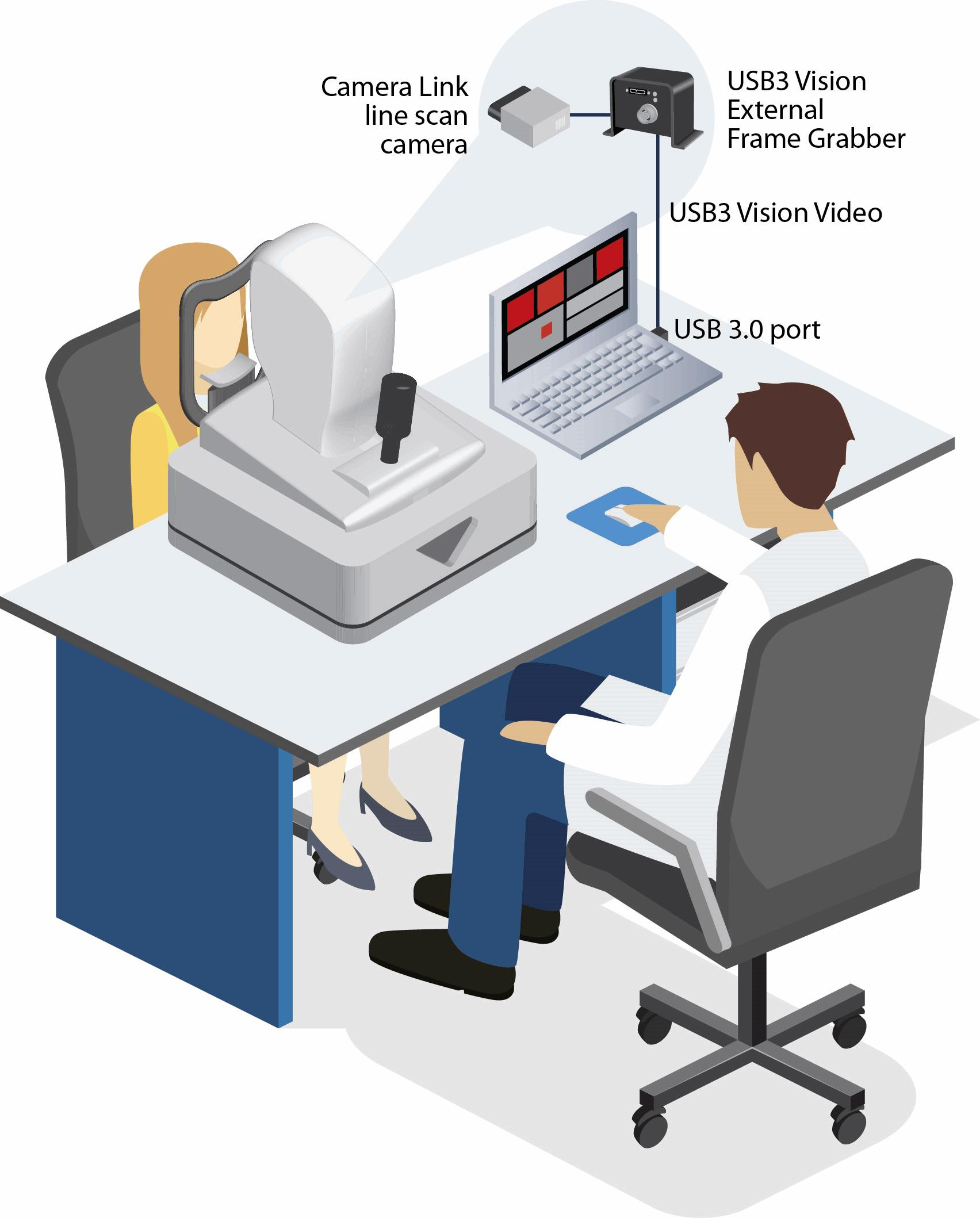 Vision Systems 101 Start With The Video Interface