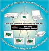 Pointmaker PVITM-X100 Presentation System