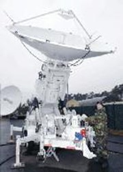 SATCOM/MIL-Qualified Components